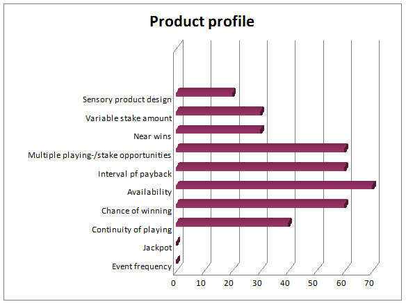 product profile2
